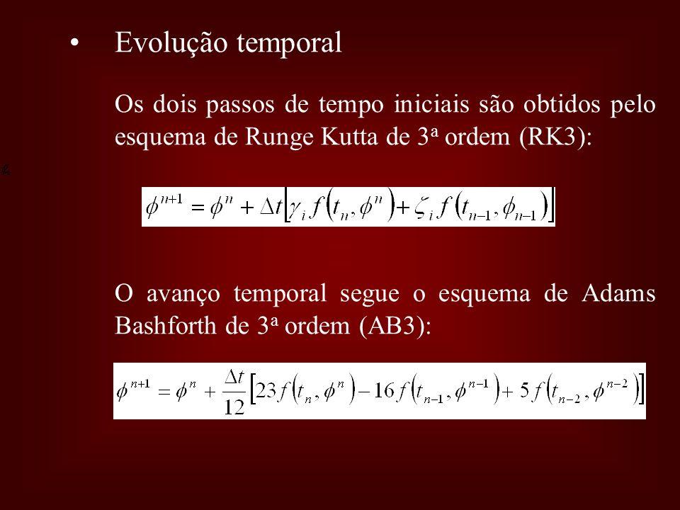 Evolução temporal Os dois passos de tempo iniciais são obtidos pelo esquema de Runge Kutta de 3 a ordem (RK3): O avanço temporal segue o esquema de Ad