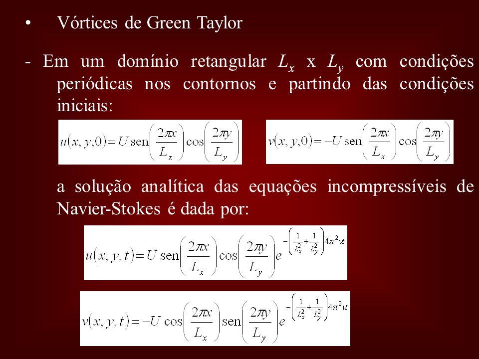 Vórtices de Green Taylor - Em um domínio retangular L x x L y com condições periódicas nos contornos e partindo das condições iniciais: a solução anal