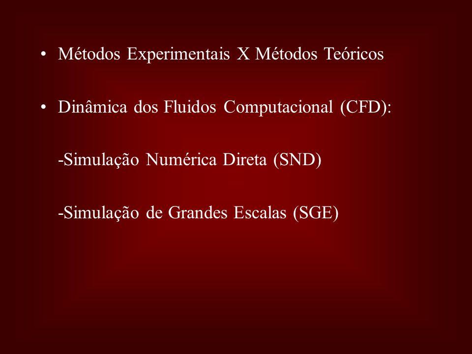 Métodos Experimentais X Métodos Teóricos Dinâmica dos Fluidos Computacional (CFD): -Simulação Numérica Direta (SND) -Simulação de Grandes Escalas (SGE