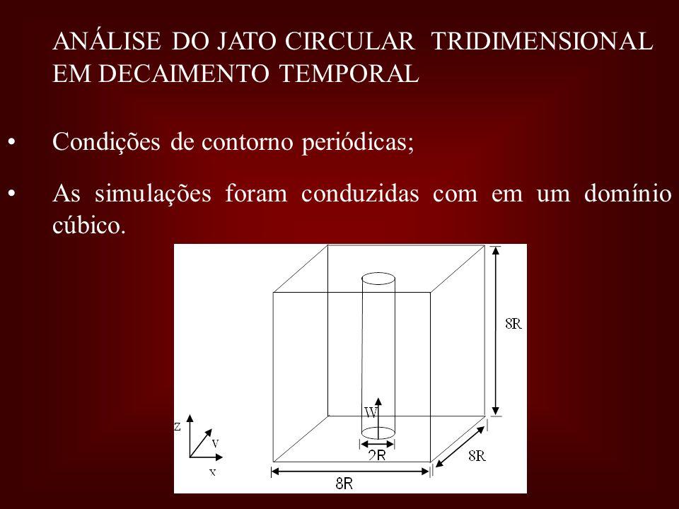 ANÁLISE DO JATO CIRCULAR TRIDIMENSIONAL EM DECAIMENTO TEMPORAL Condições de contorno periódicas; As simulações foram conduzidas com em um domínio cúbi