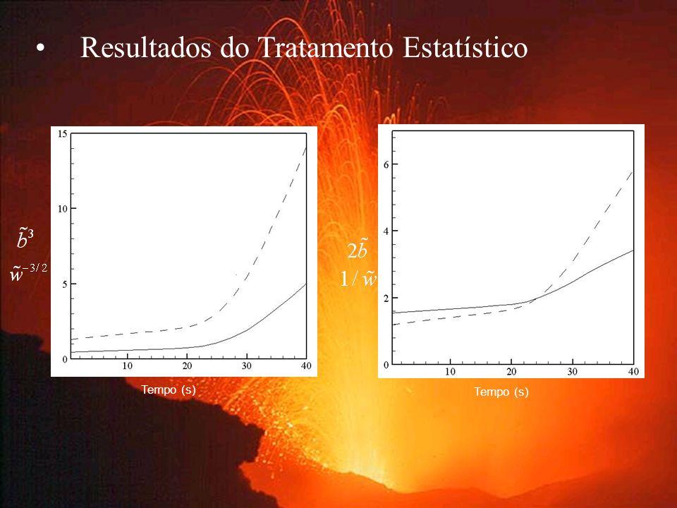 Resultados do Tratamento Estatístico Tempo (s)