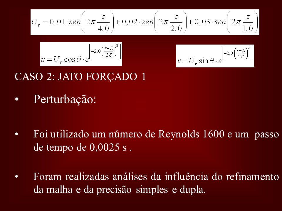 CASO 2: JATO FORÇADO 1 Perturbação: Foi utilizado um número de Reynolds 1600 e um passo de tempo de 0,0025 s. Foram realizadas análises da influência