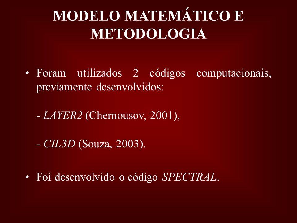 Foram utilizados 2 códigos computacionais, previamente desenvolvidos: - LAYER2 (Chernousov, 2001), - CIL3D (Souza, 2003). Foi desenvolvido o código SP
