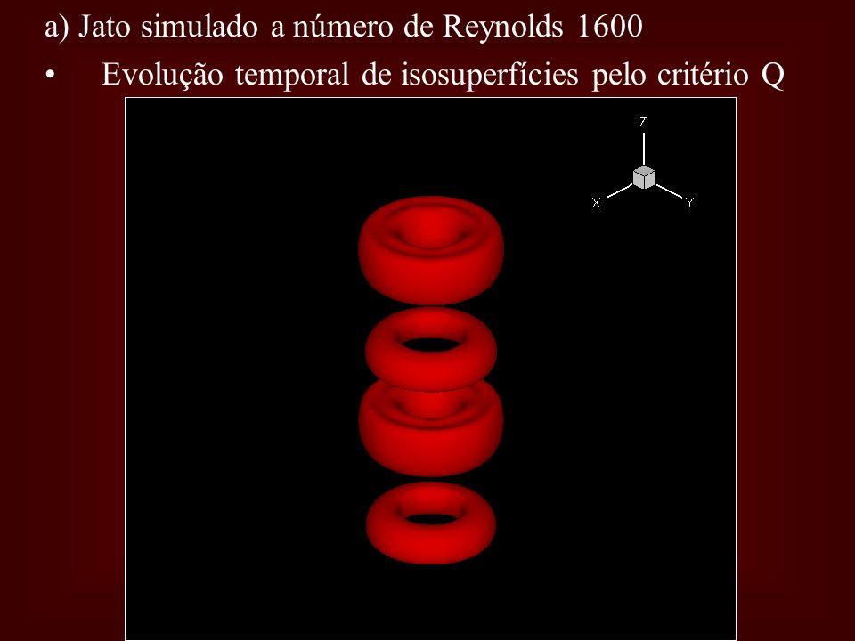 a) Jato simulado a número de Reynolds 1600 Evolução temporal de isosuperfícies pelo critério Q