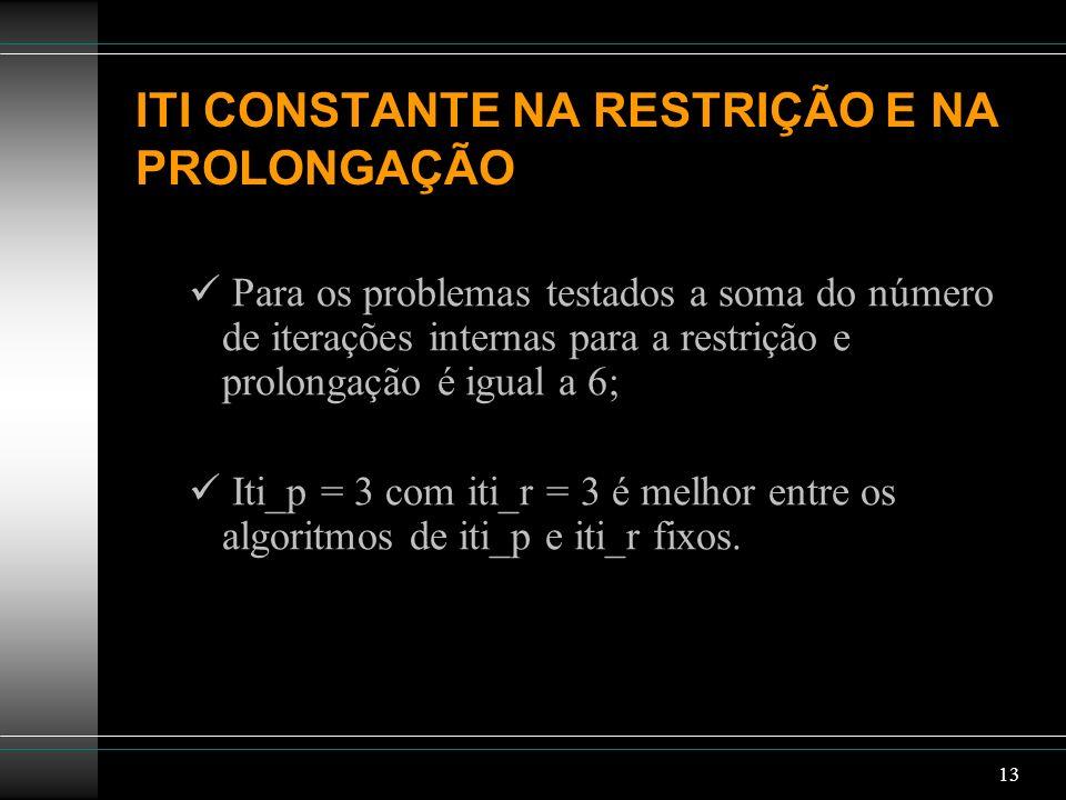 13 ITI CONSTANTE NA RESTRIÇÃO E NA PROLONGAÇÃO Para os problemas testados a soma do número de iterações internas para a restrição e prolongação é igua