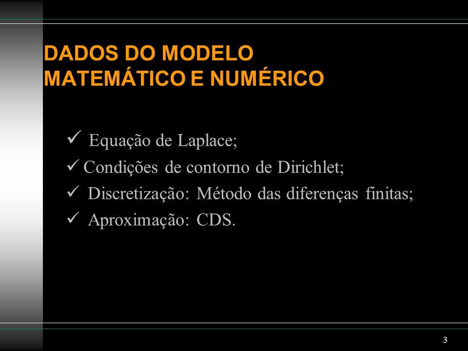 3 DADOS DO MODELO MATEMÁTICO E NUMÉRICO Equação de Laplace; Condições de contorno de Dirichlet; Discretização: Método das diferenças finitas; Aproxima