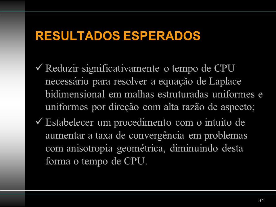 34 RESULTADOS ESPERADOS Reduzir significativamente o tempo de CPU necessário para resolver a equação de Laplace bidimensional em malhas estruturadas u