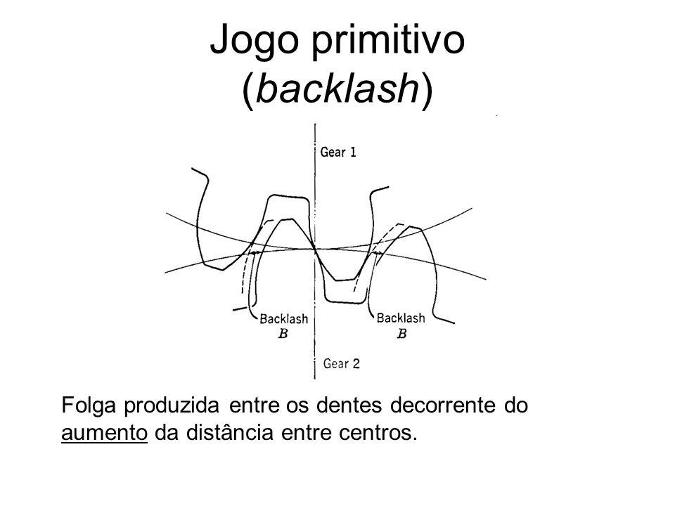 Jogo primitivo (backlash) Folga produzida entre os dentes decorrente do aumento da distância entre centros.