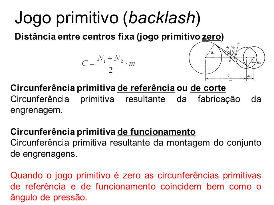 Jogo primitivo (backlash) Distância entre centros fixa (jogo primitivo zero) Circunferência primitiva de referência ou de corte Circunferência primiti
