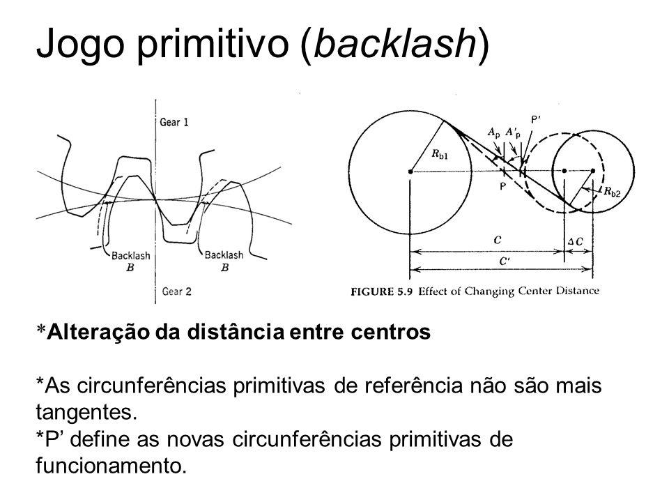 Jogo primitivo (backlash) * Alteração da distância entre centros *As circunferências primitivas de referência não são mais tangentes. *P define as nov
