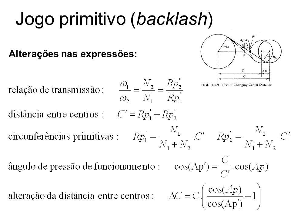 Alterações nas expressões: Jogo primitivo (backlash)