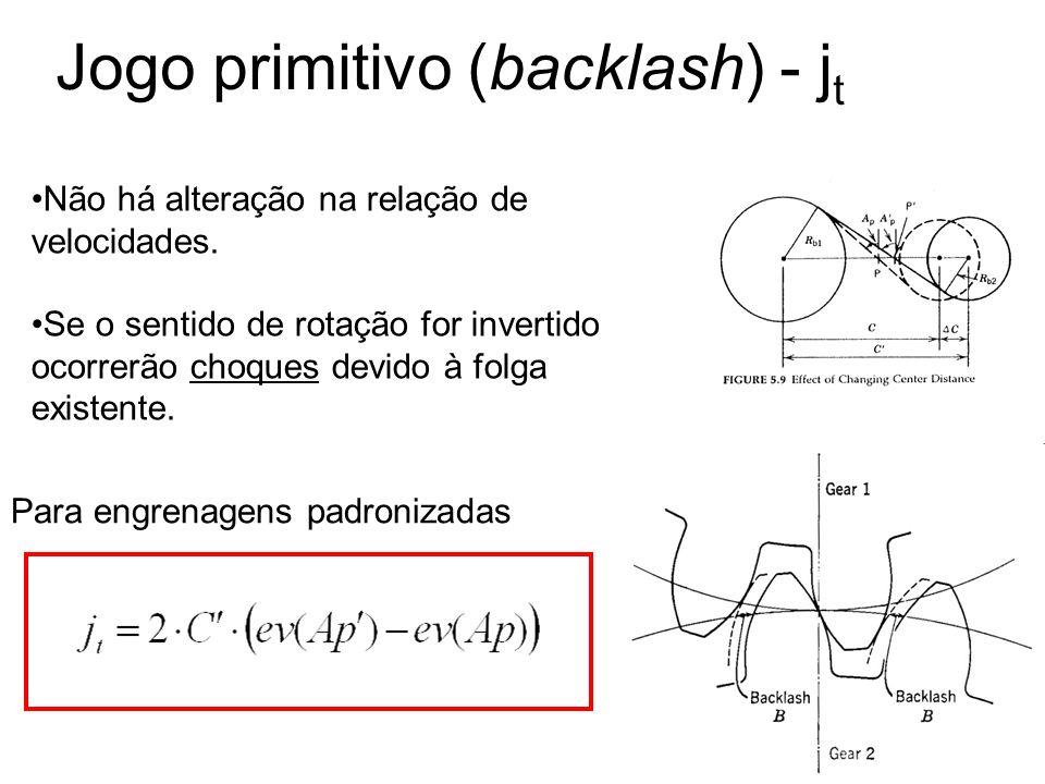 Jogo primitivo (backlash) - j t Não há alteração na relação de velocidades. Se o sentido de rotação for invertido ocorrerão choques devido à folga exi