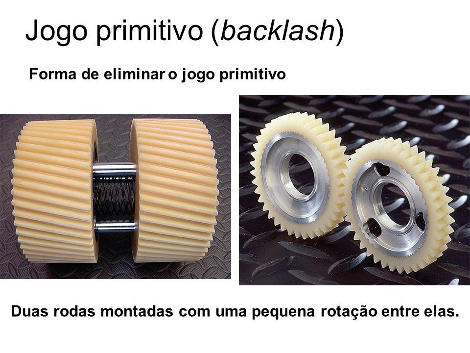 Jogo primitivo (backlash) Forma de eliminar o jogo primitivo Duas rodas montadas com uma pequena rotação entre elas.