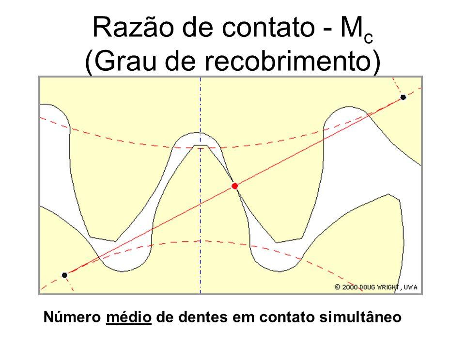 Razão de contato - M c (Grau de recobrimento) Número médio de dentes em contato simultâneo