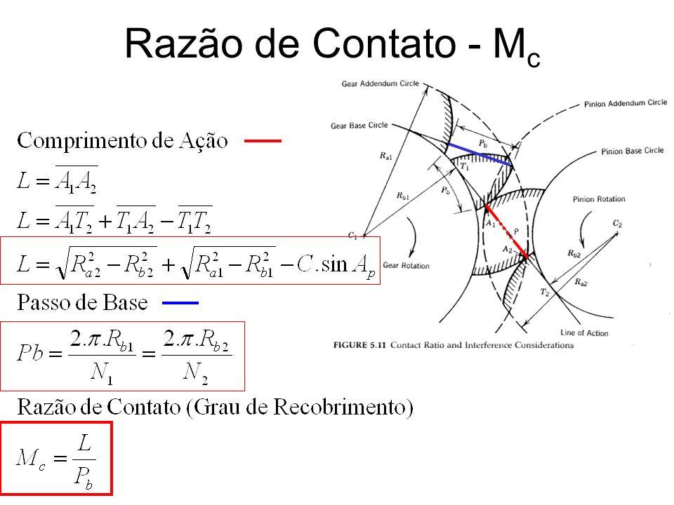 Razão de Contato - M c