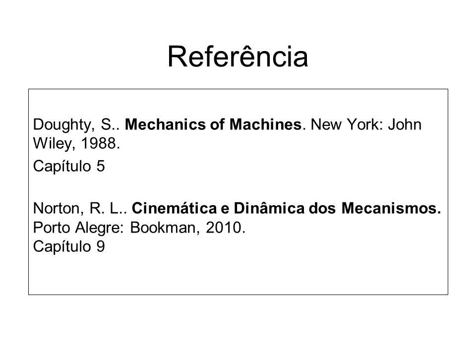 Referência Doughty, S.. Mechanics of Machines. New York: John Wiley, 1988. Capítulo 5 Norton, R. L.. Cinemática e Dinâmica dos Mecanismos. Porto Alegr