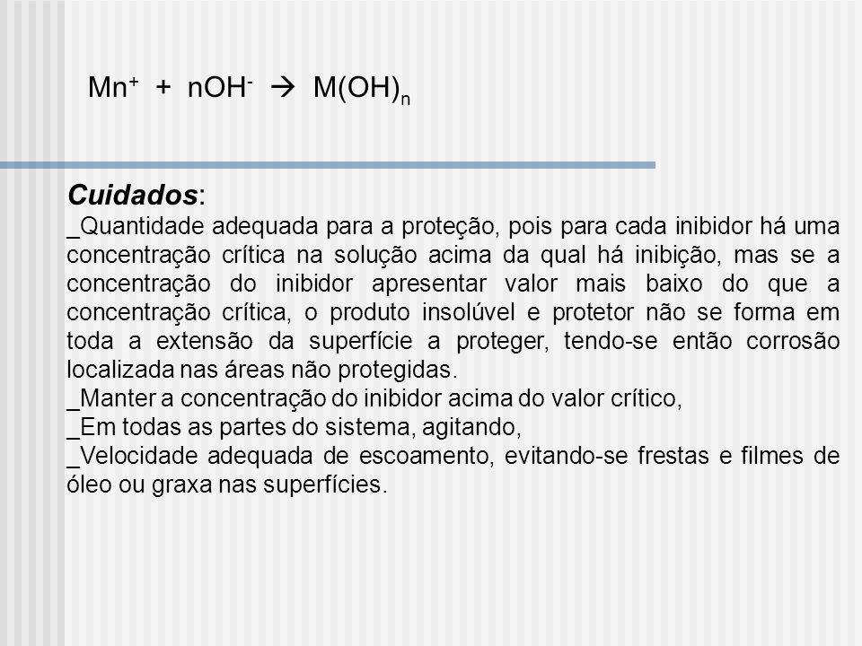 Mn + + nOH - M(OH) n Cuidados: _Quantidade adequada para a proteção, pois para cada inibidor há uma concentração crítica na solução acima da qual há i