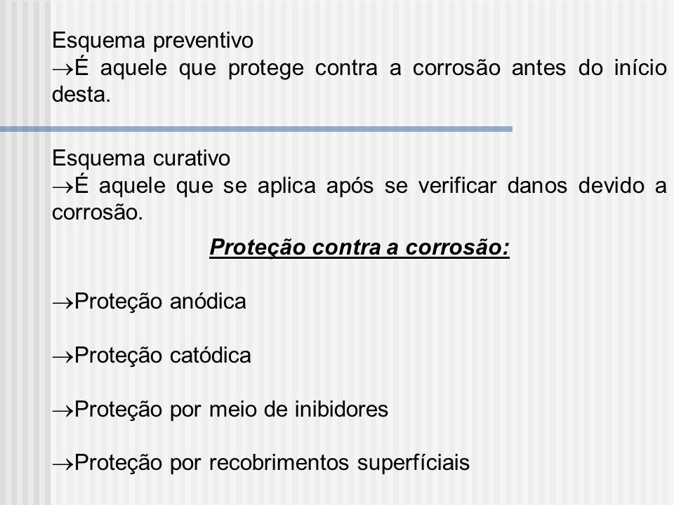 Esquema preventivo É aquele que protege contra a corrosão antes do início desta. Esquema curativo É aquele que se aplica após se verificar danos devid