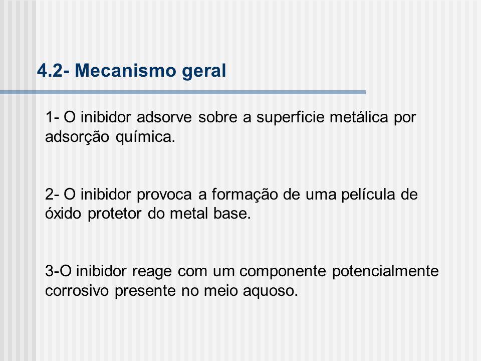 4.2- Mecanismo geral 1- O inibidor adsorve sobre a superficie metálica por adsorção química. 2- O inibidor provoca a formação de uma película de óxido
