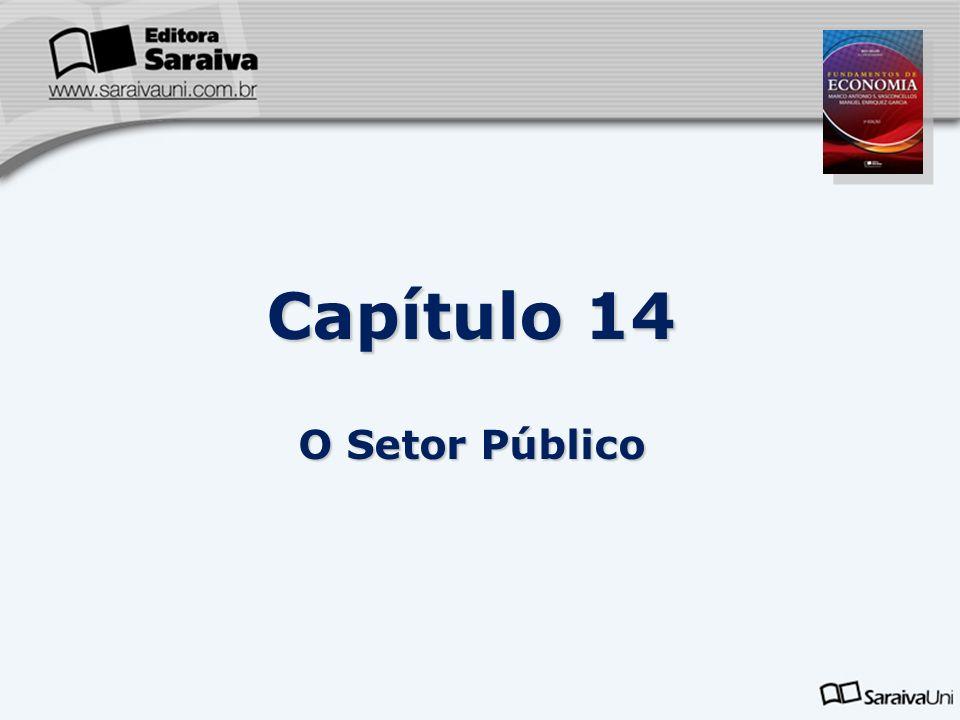 Capítulo 14 O Setor Público 14.1 Introdução: discussão das atividades do Estado com destaque em alguns aspectos da expansão estatal.