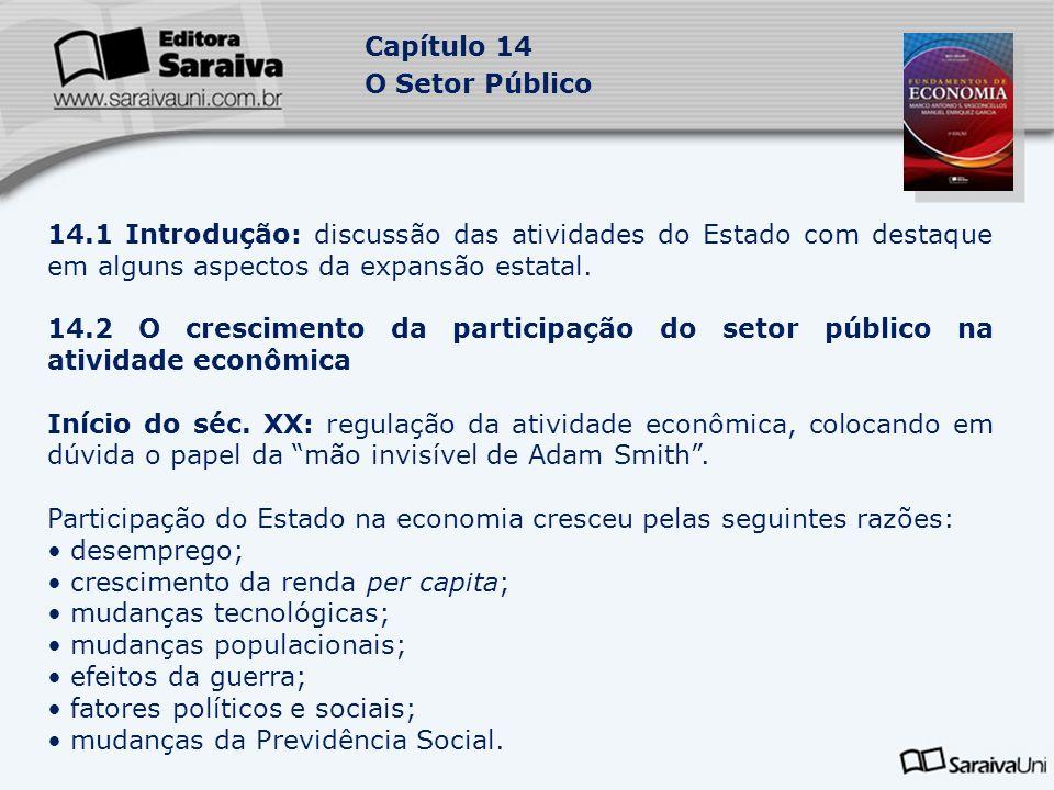 Capítulo 14 O Setor Público 14.1 Introdução: discussão das atividades do Estado com destaque em alguns aspectos da expansão estatal. 14.2 O cresciment