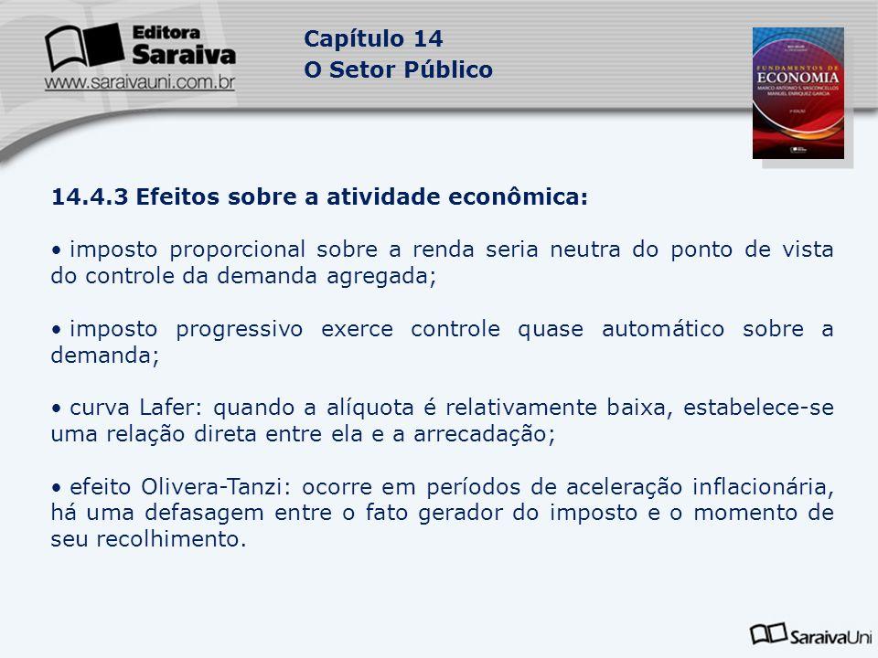 Capítulo 14 O Setor Público 14.4.3 Efeitos sobre a atividade econômica: imposto proporcional sobre a renda seria neutra do ponto de vista do controle
