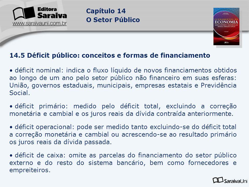 Capítulo 14 O Setor Público 14.5.1 Financiamento do déficit: emitir moeda: o Tesouro Nacional pede emprestado ao BC; vender títulos da dívida pública ao setor privado (interno e externo).