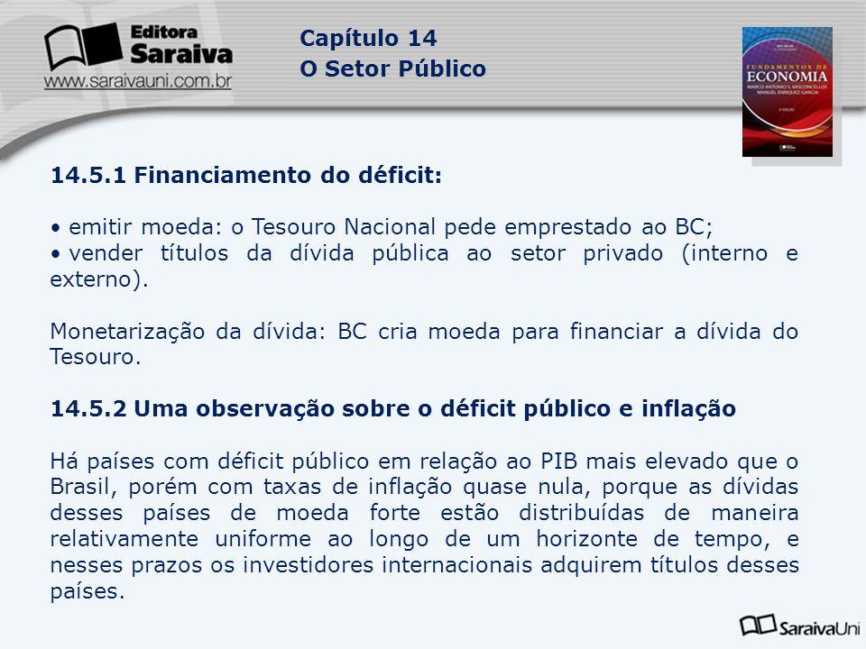 Capítulo 14 O Setor Público 14.5.1 Financiamento do déficit: emitir moeda: o Tesouro Nacional pede emprestado ao BC; vender títulos da dívida pública