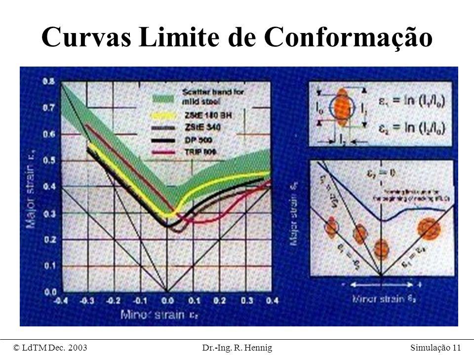 Simulação 11© LdTM Dec. 2003Dr.-Ing. R. Hennig Curvas Limite de Conformação