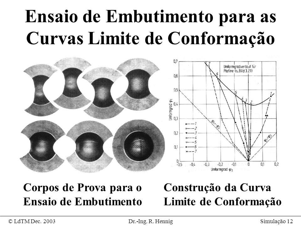 Simulação 12© LdTM Dec.2003Dr.-Ing. R.
