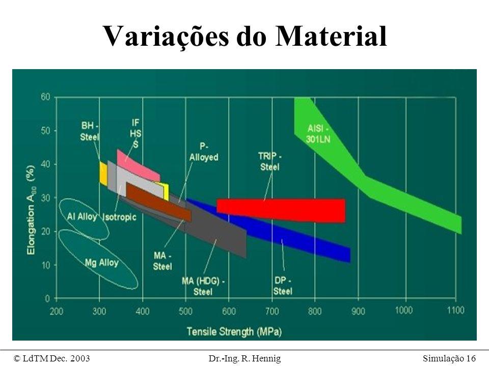 Simulação 16© LdTM Dec. 2003Dr.-Ing. R. Hennig Variações do Material