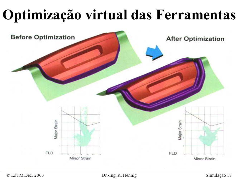 Simulação 18© LdTM Dec. 2003Dr.-Ing. R. Hennig Optimização virtual das Ferramentas