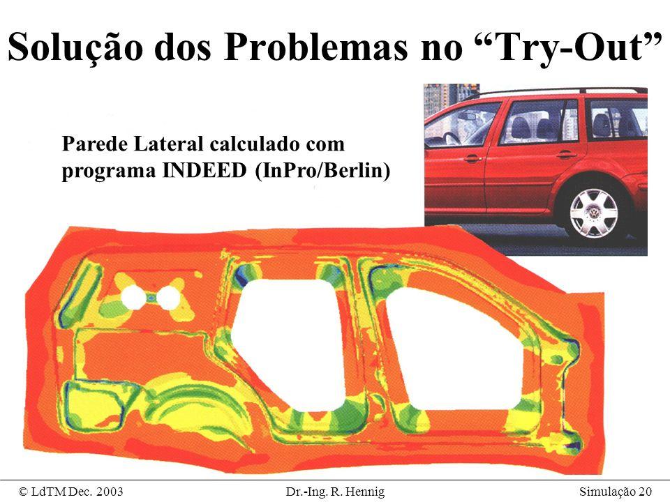 Simulação 20© LdTM Dec.2003Dr.-Ing. R.