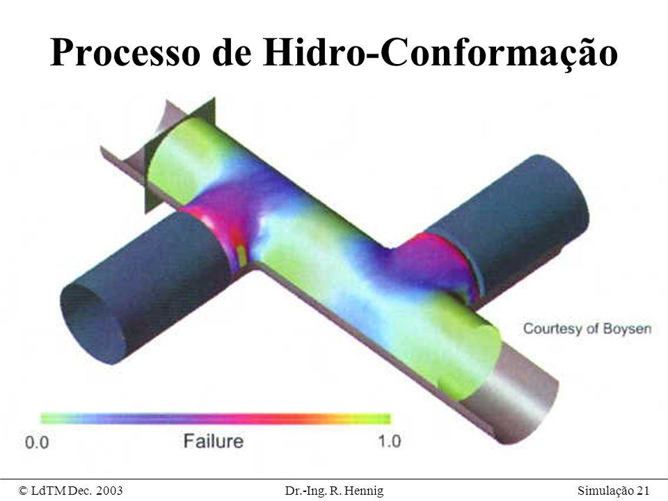 Simulação 21© LdTM Dec. 2003Dr.-Ing. R. Hennig Processo de Hidro-Conformação