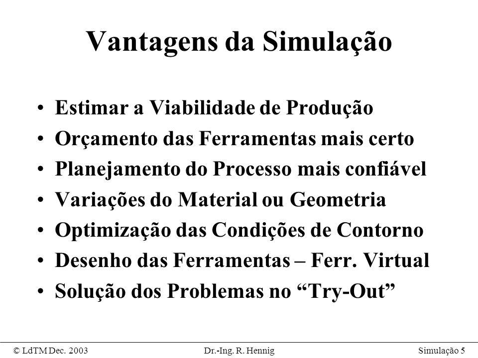 Simulação 6© LdTM Dec.2003Dr.-Ing. R.