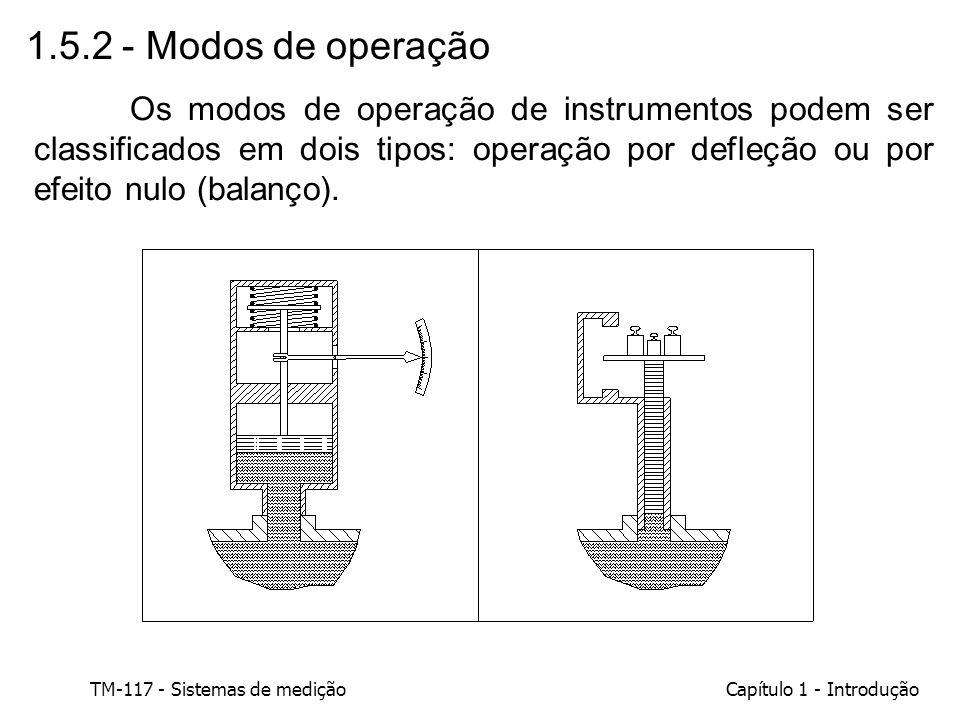 TM-117 - Sistemas de mediçãoCapítulo 1 - Introdução 1.5.2 - Modos de operação Os modos de operação de instrumentos podem ser classificados em dois tip