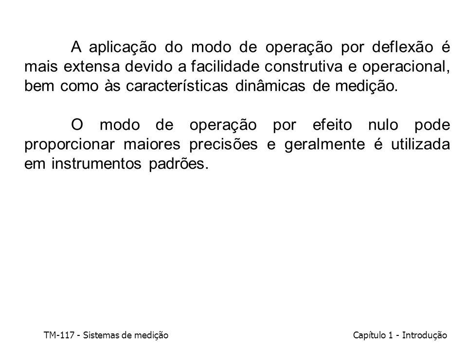 TM-117 - Sistemas de mediçãoCapítulo 1 - Introdução A aplicação do modo de operação por deflexão é mais extensa devido a facilidade construtiva e oper