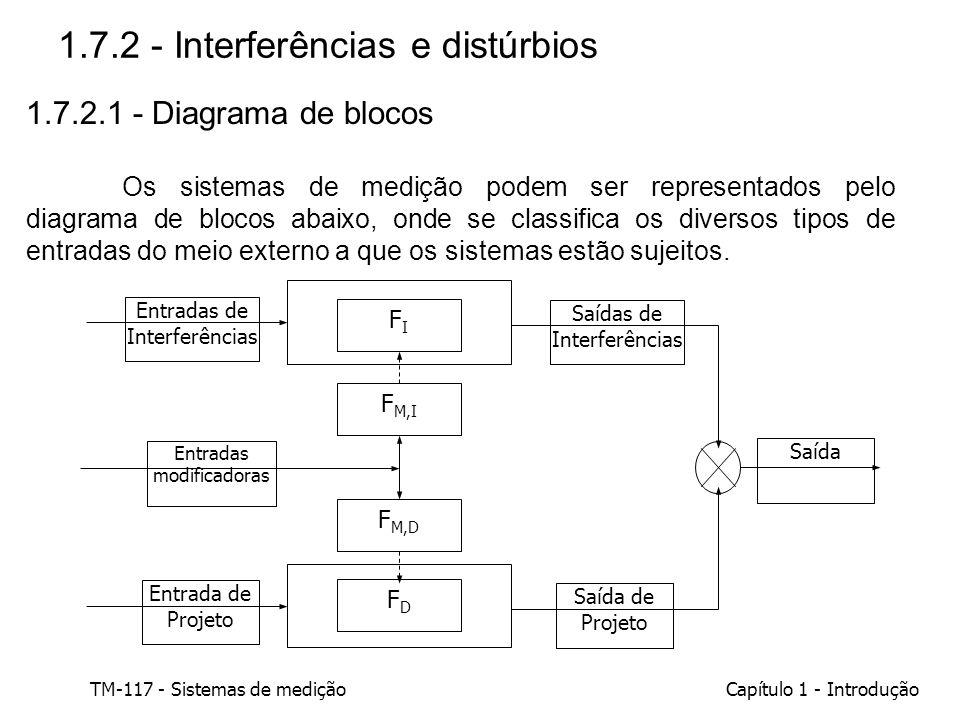 TM-117 - Sistemas de mediçãoCapítulo 1 - Introdução 1.7.2.1 - Diagrama de blocos Os sistemas de medição podem ser representados pelo diagrama de bloco