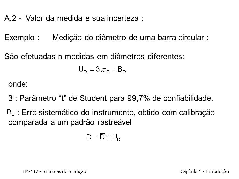 TM-117 - Sistemas de mediçãoCapítulo 1 - Introdução A.2 - Valor da medida e sua incerteza : Exemplo : Medição do diâmetro de uma barra circular : São