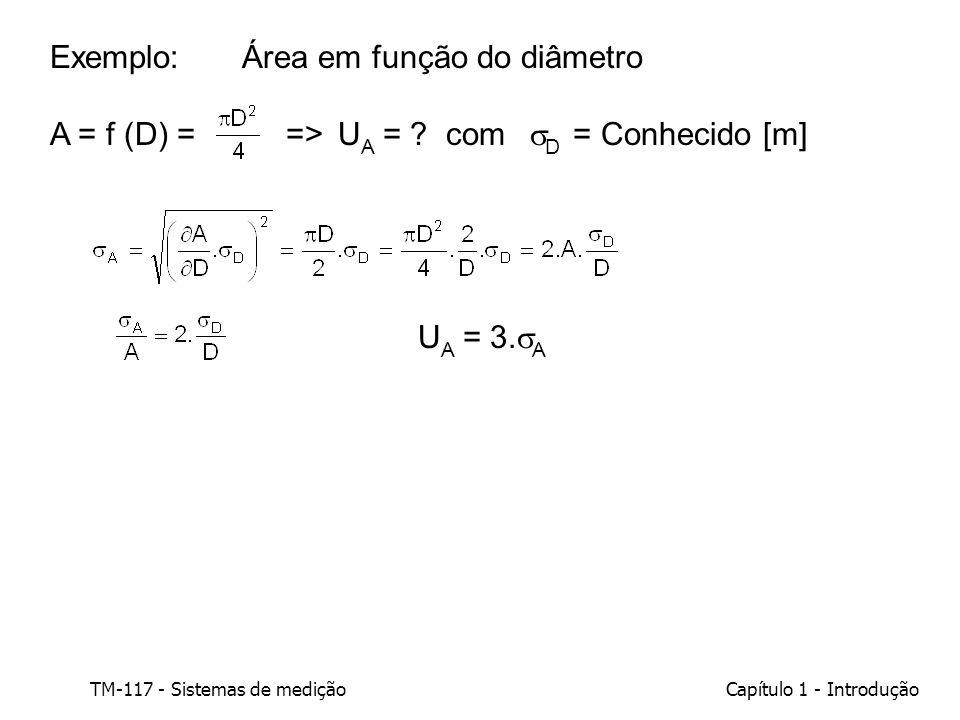 TM-117 - Sistemas de mediçãoCapítulo 1 - Introdução Exemplo: Área em função do diâmetro A = f (D) = =>U A = ? com D = Conhecido [m] U A = 3. A