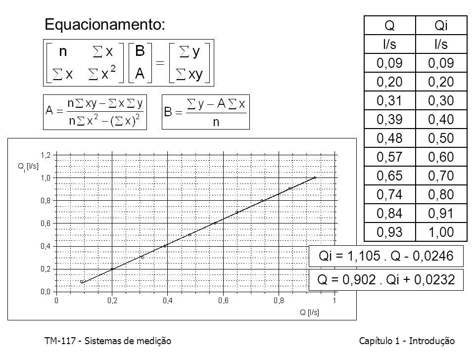 TM-117 - Sistemas de mediçãoCapítulo 1 - Introdução Equacionamento: QQi l/s 0,09 0,20 0,310,30 0,390,40 0,480,50 0,570,60 0,650,70 0,740,80 0,840,91 0