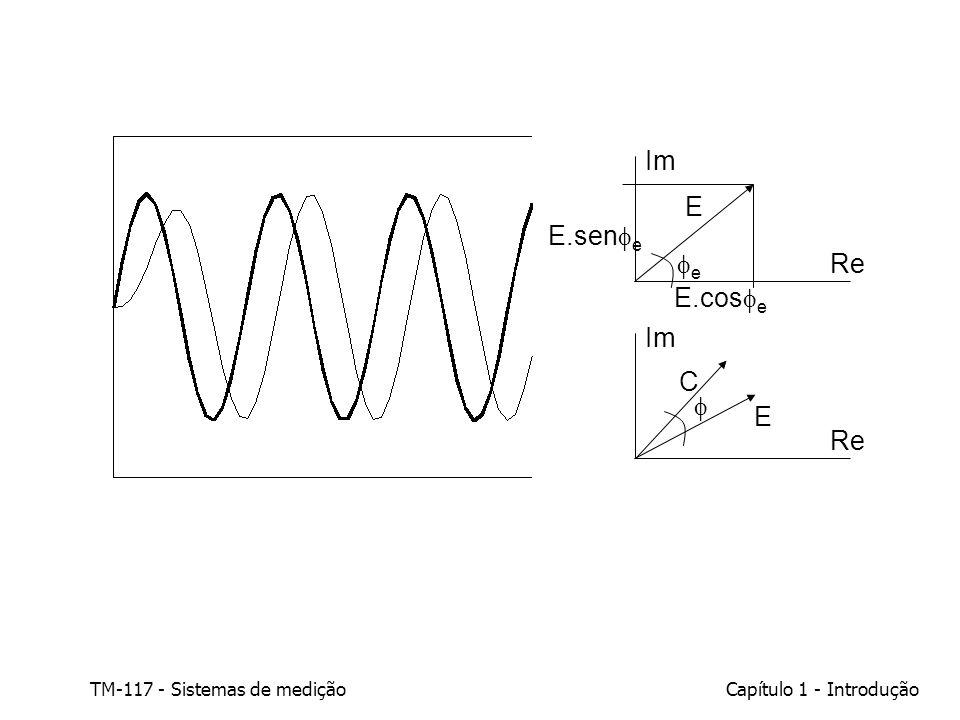 TM-117 - Sistemas de mediçãoCapítulo 1 - Introdução Im Re E e E.cos e E.sen e Im Re E C
