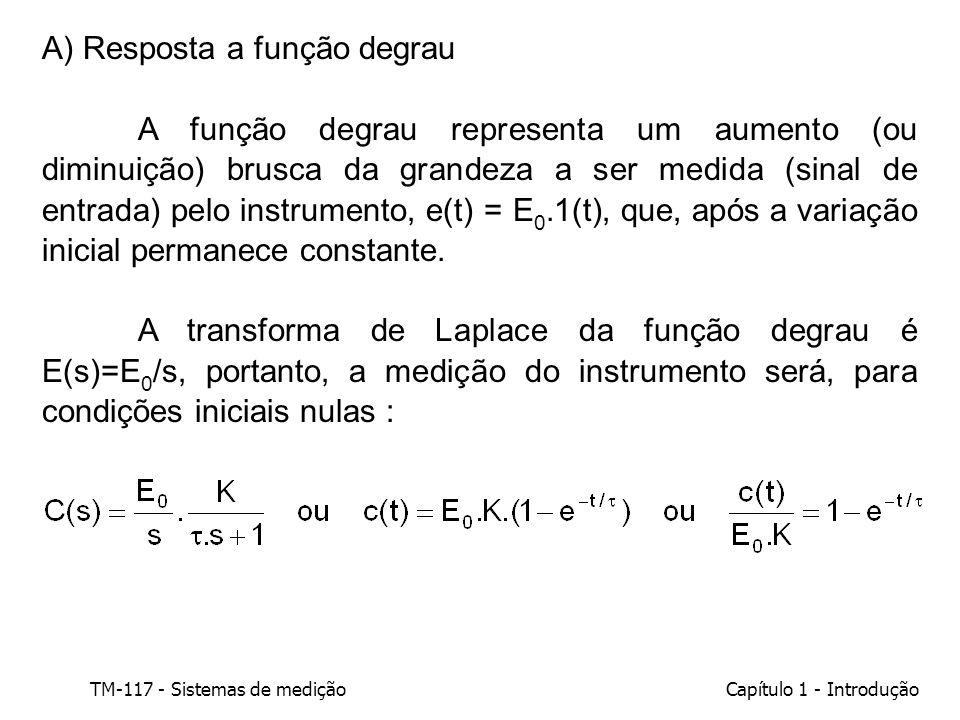 TM-117 - Sistemas de mediçãoCapítulo 1 - Introdução A) Resposta a função degrau A função degrau representa um aumento (ou diminuição) brusca da grande