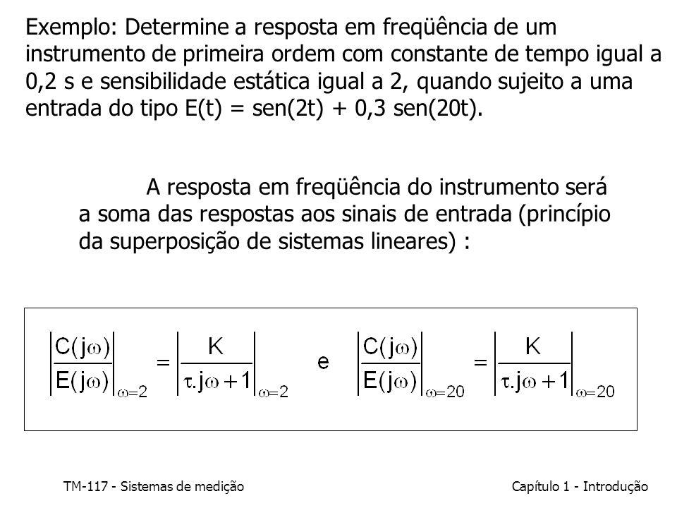 TM-117 - Sistemas de mediçãoCapítulo 1 - Introdução Exemplo: Determine a resposta em freqüência de um instrumento de primeira ordem com constante de t