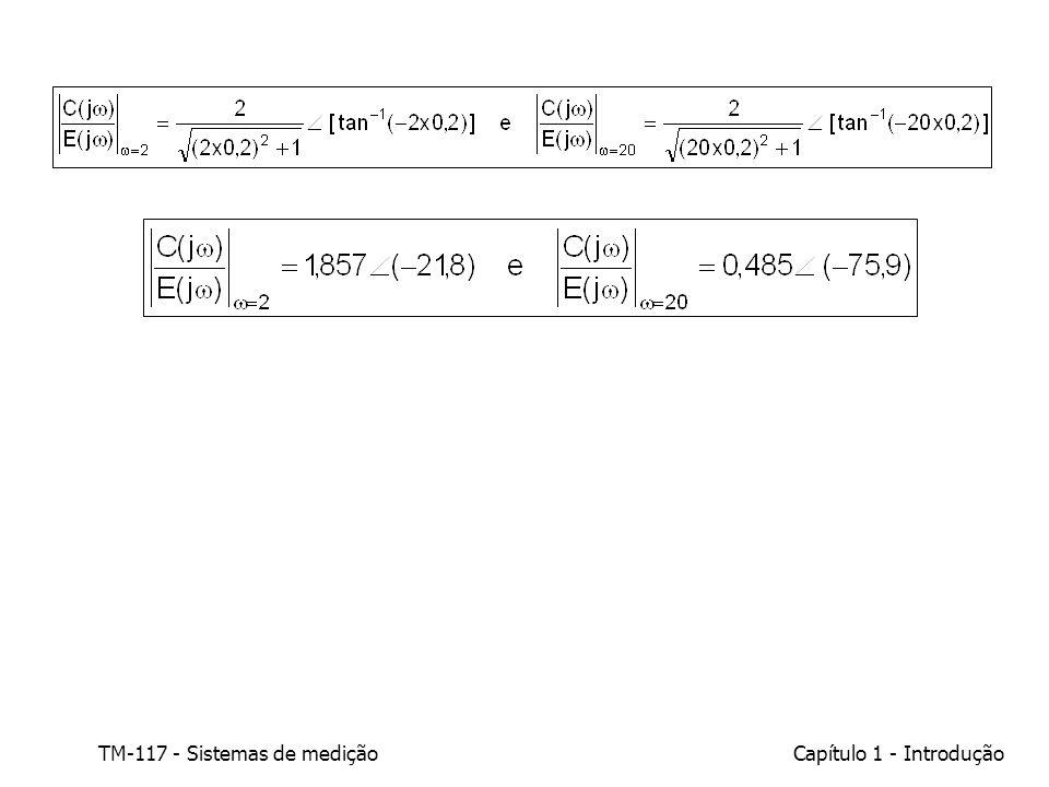 TM-117 - Sistemas de mediçãoCapítulo 1 - Introdução
