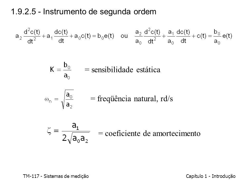 TM-117 - Sistemas de mediçãoCapítulo 1 - Introdução 1.9.2.5 - Instrumento de segunda ordem = sensibilidade estática = freqüência natural, rd/s = coefi