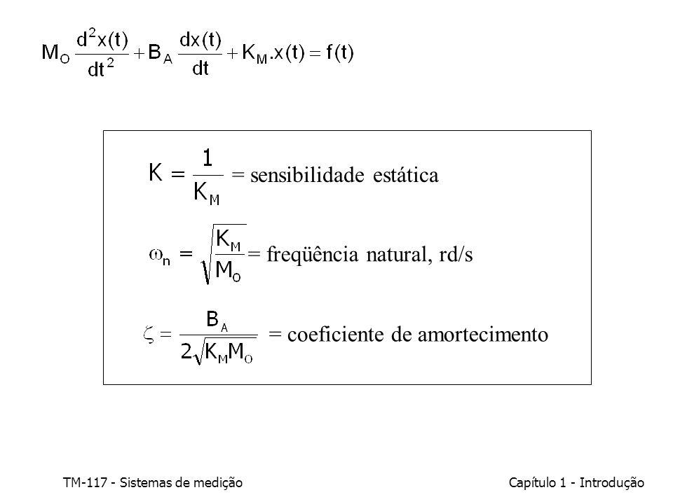 TM-117 - Sistemas de mediçãoCapítulo 1 - Introdução = sensibilidade estática = freqüência natural, rd/s = coeficiente de amortecimento