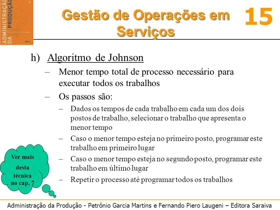 Administração da Produção - Petrônio Garcia Martins e Fernando Piero Laugeni – Editora Saraiva 15 Gestão de Operações em Serviços h)Algoritmo de Johns