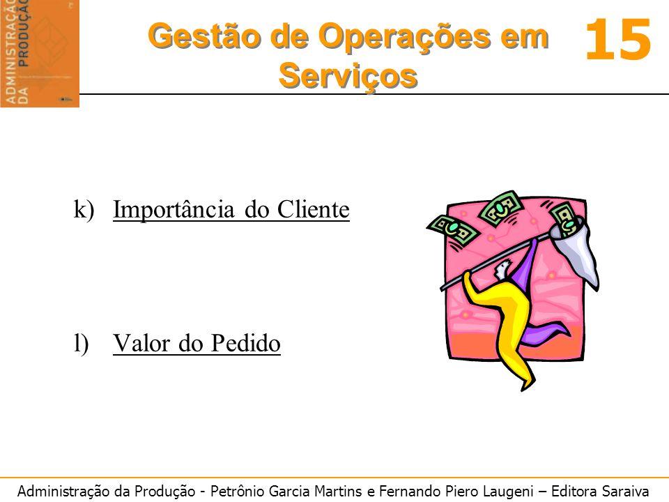 Administração da Produção - Petrônio Garcia Martins e Fernando Piero Laugeni – Editora Saraiva 15 Gestão de Operações em Serviços k)Importância do Cli