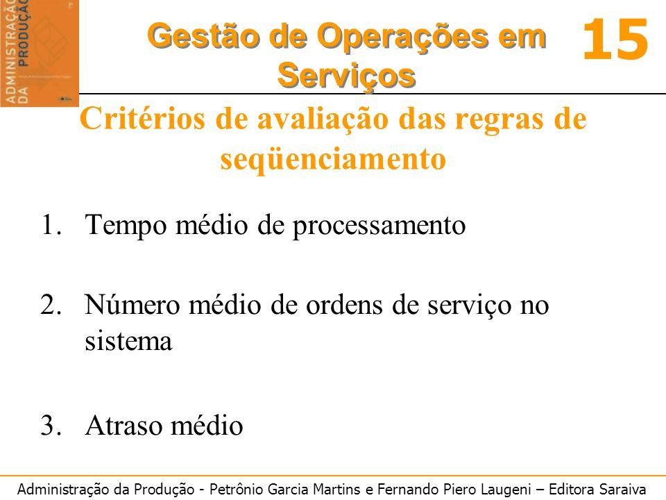 Administração da Produção - Petrônio Garcia Martins e Fernando Piero Laugeni – Editora Saraiva 15 Gestão de Operações em Serviços Critérios de avaliaç